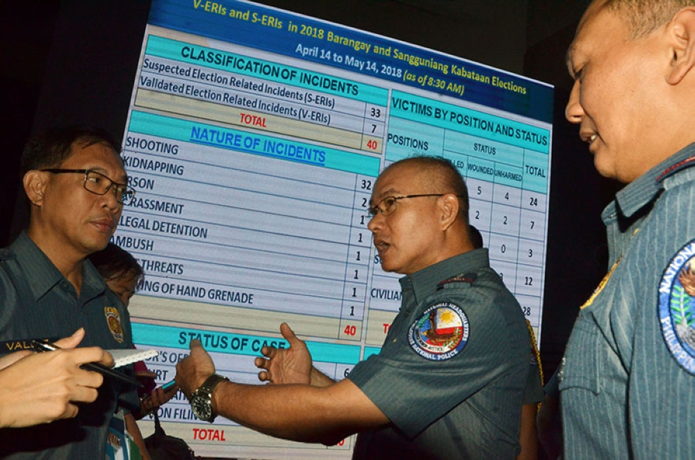 MANILA. PNP chief Oscar Albayalde (center) explains to the media the election-related incidents monitored since April 14, the first day of the election period for the 2018 Barangay and SK elections. (Alfonso Padilla/SunStar Philippines)