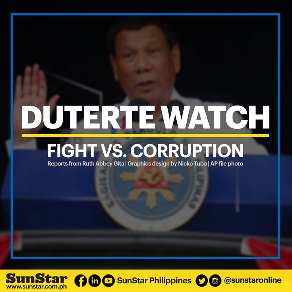 Graphics by Nicko Tubo/SunStar Philippines