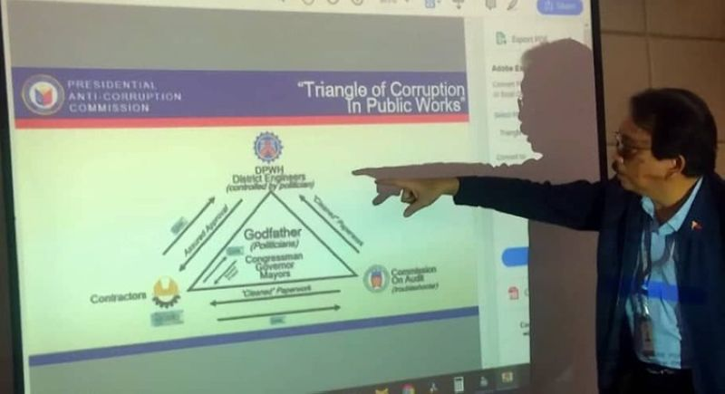 CEBU. Gipakita ni Presidential Anti-Corruption Commission (PACC) chairman Dante Jimenez ang diagram sa korapsyon nga nahitabo sa Department of Public Works and Highways (DPWH) atol sa iyang pakigtagbo sa mga director sa lain-lain ahensya sa Central Visayas atong Lunes, Marso 25. (Fe Marie Dumaboc)