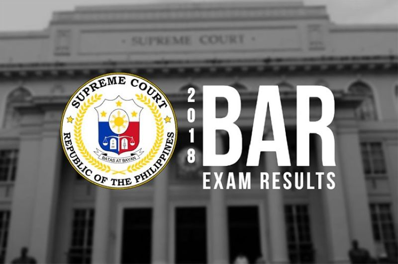 LIST: 2018 Bar Exam passers - SUNSTAR