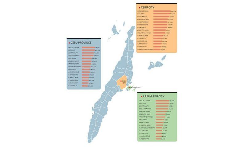 Infographic by Enrico Santisas of SunStar Cebu