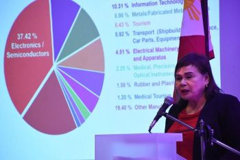 ADDED SERVICE. Philippine Economic Zone Authority Director General Charito Plaza hopes that private-owned economic zones can also replicate plans to add the facilities it is hoping to include in government-owned economic zones. (SunStar File Photo)