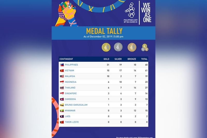 (SOURCE: 2019 SEA games official Facebook page)