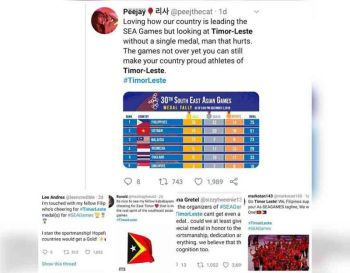 #TIMORLESTE. Some tweets of Filipinos who are cheering for Timor Leste to win a medal in the ongoing 30th Southeast Asian (SEA) Games. (Ace Perez)